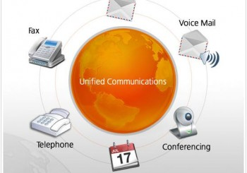Voice & Data Systems